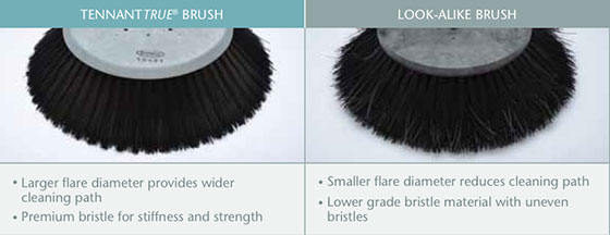 Image of Side Brush